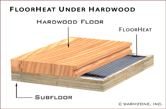 Illustration of FloorHeat installed under hardwood floor