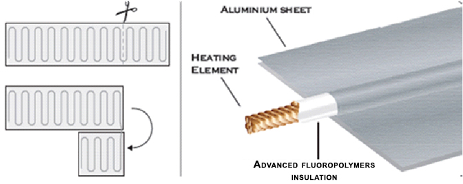 Illustration of FoilHeat heating element and how to make turns