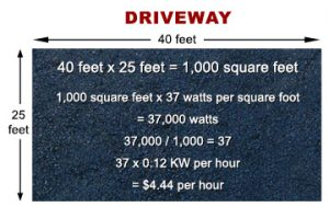 Operating cost calculation for radiant heat system in asphalt