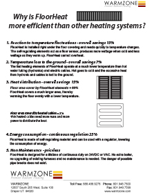 FloorHeat - one of the most efficient floor heating systems.
