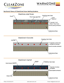 Snow melting systems and applications cutaway views