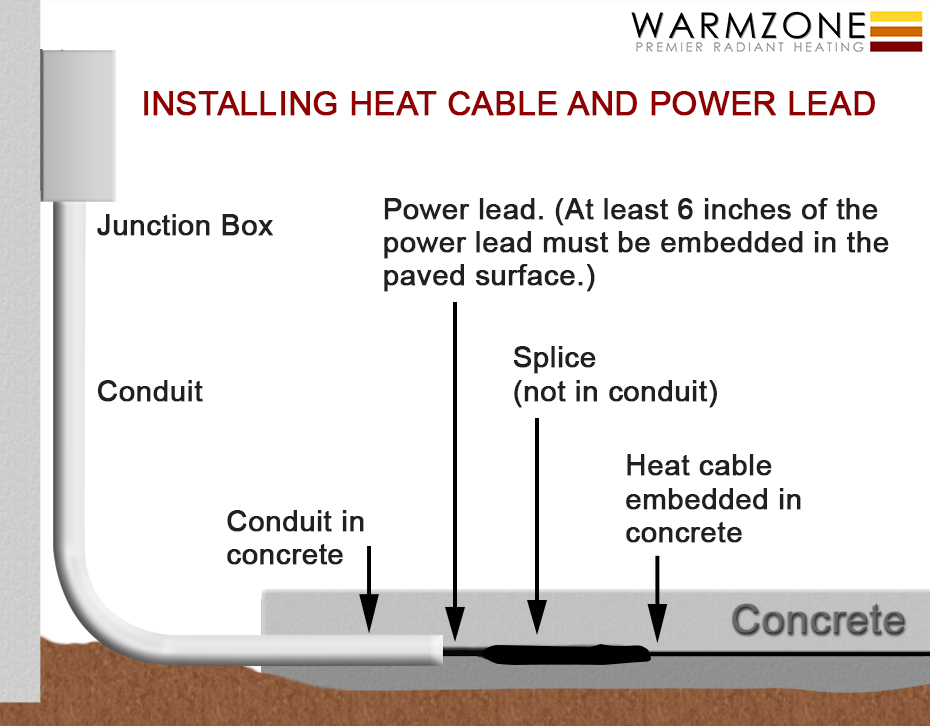 cz cable lead conduit 150 warmzone premier radiant heat solutions  at gsmportal.co
